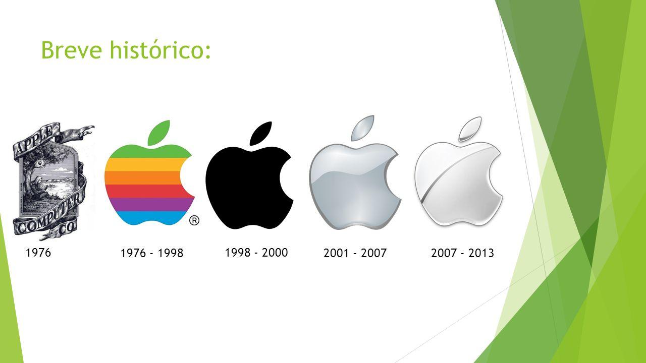 Breve histórico: 1976 1976 - 1998 1998 - 2000 2001 - 2007 2007 - 2013