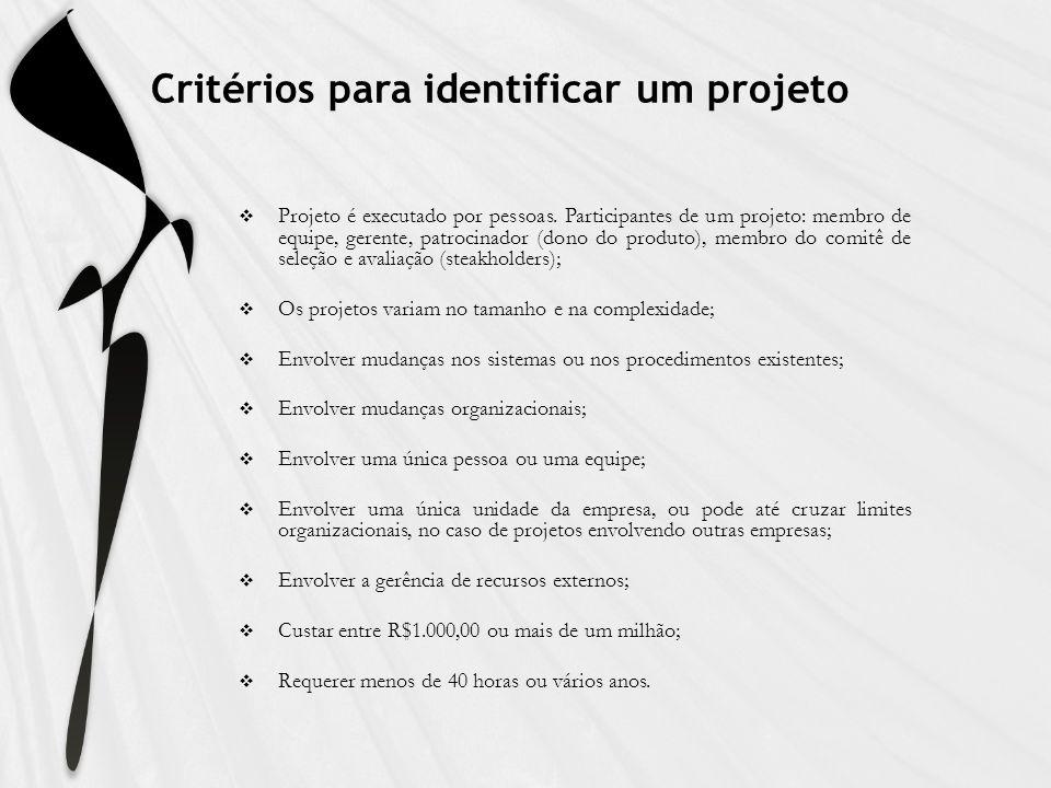 Critérios para identificar um projeto