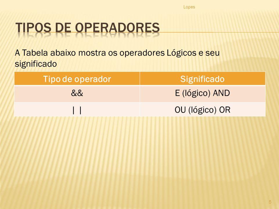 Lopes Tipos de operadores. A Tabela abaixo mostra os operadores Lógicos e seu significado. Tipo de operador.
