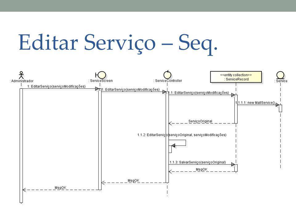 Editar Serviço – Seq.