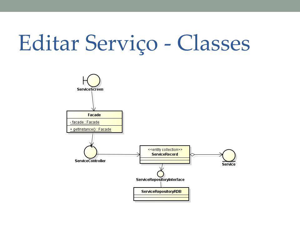 Editar Serviço - Classes