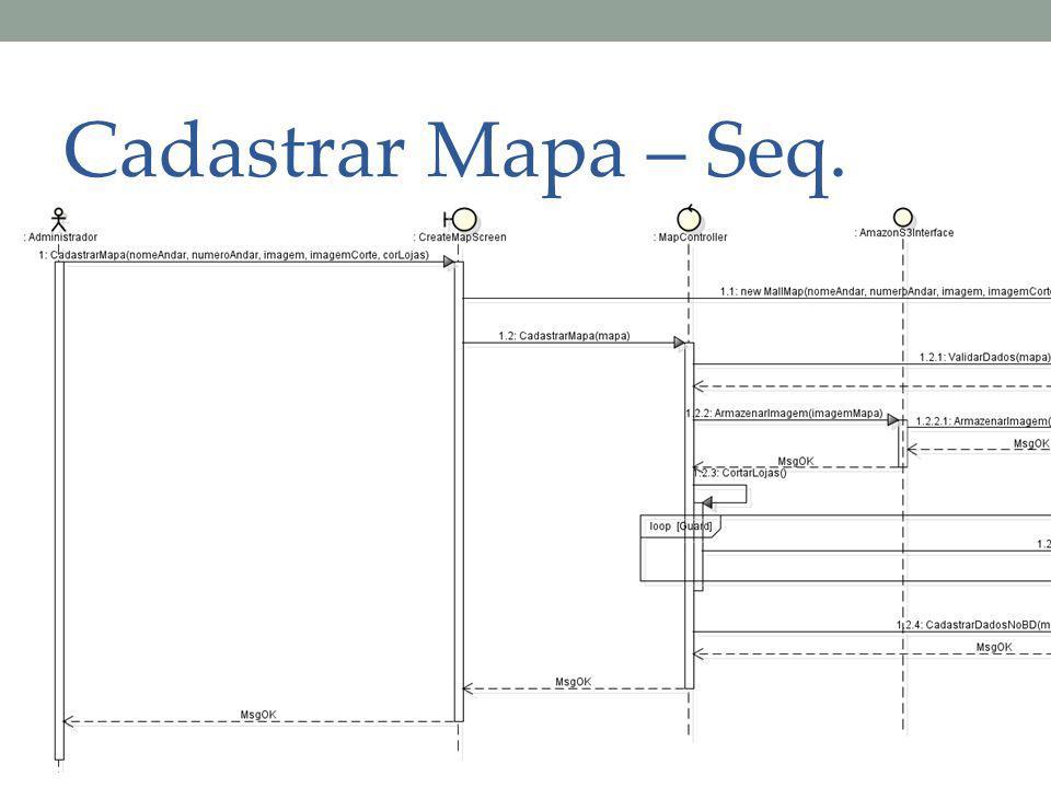 Cadastrar Mapa – Seq.