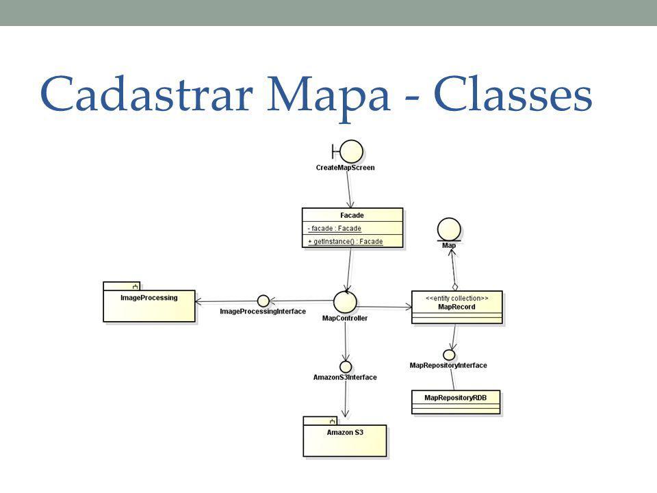 Cadastrar Mapa - Classes