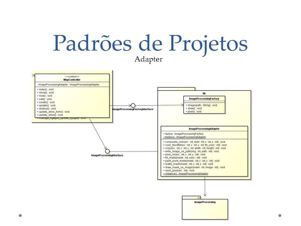 Padrões de Projetos Adapter