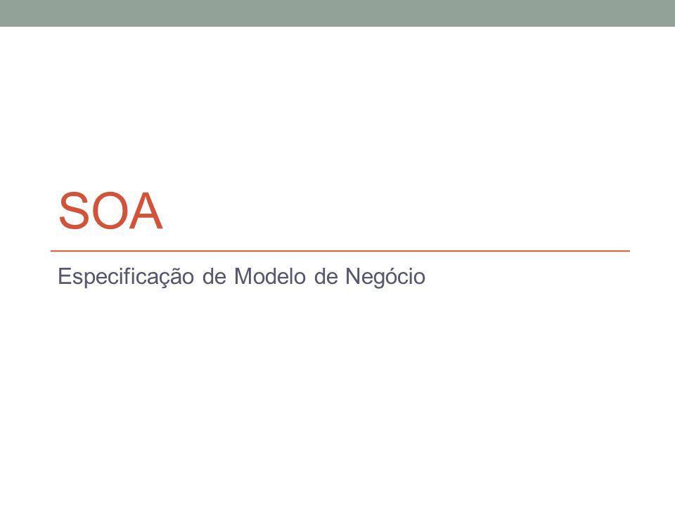 Especificação de Modelo de Negócio