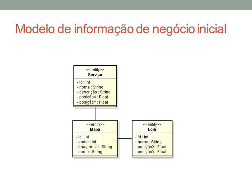 Modelo de informação de negócio inicial
