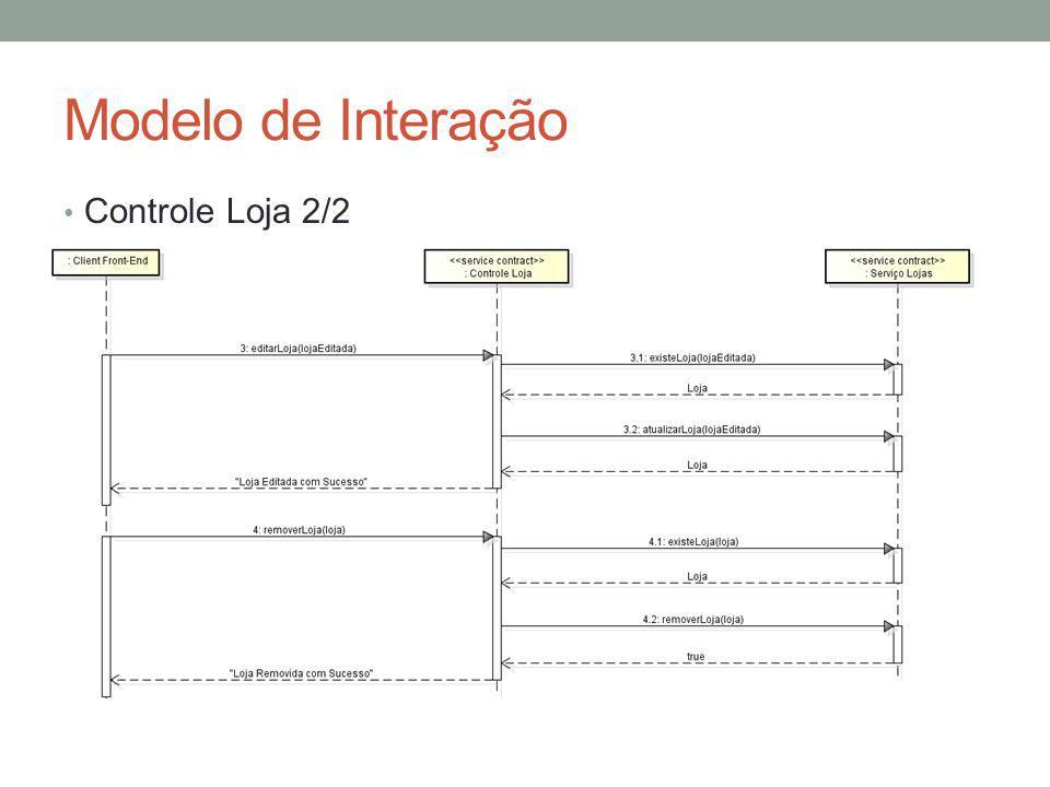 Modelo de Interação Controle Loja 2/2