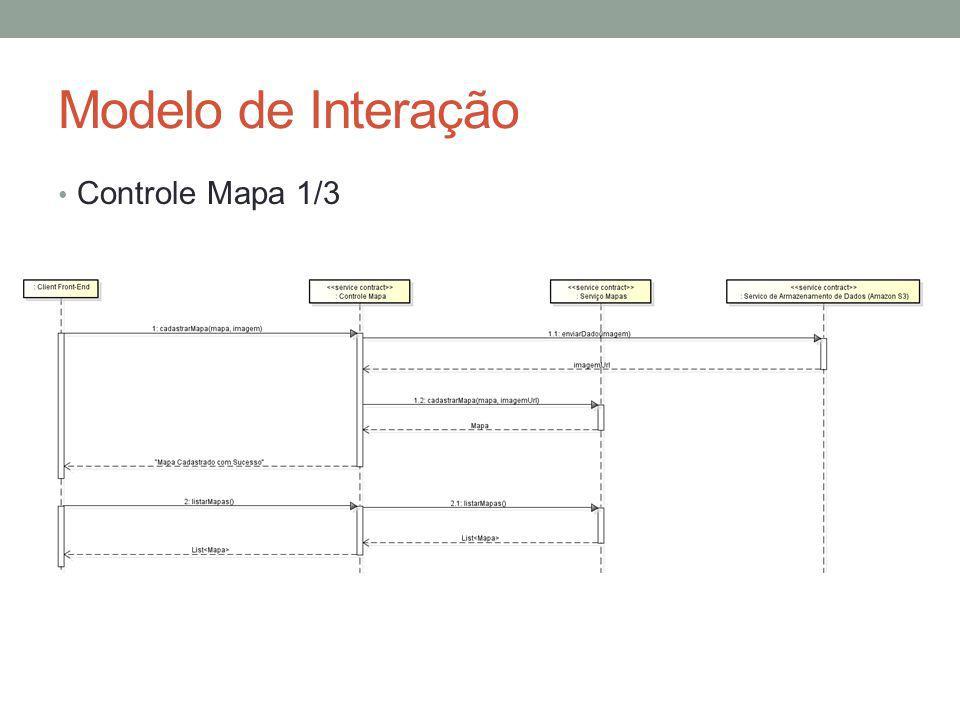 Modelo de Interação Controle Mapa 1/3