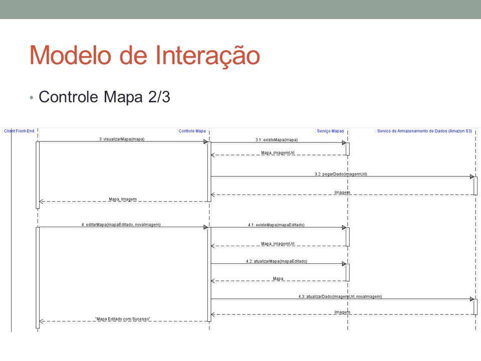 Modelo de Interação Controle Mapa 2/3