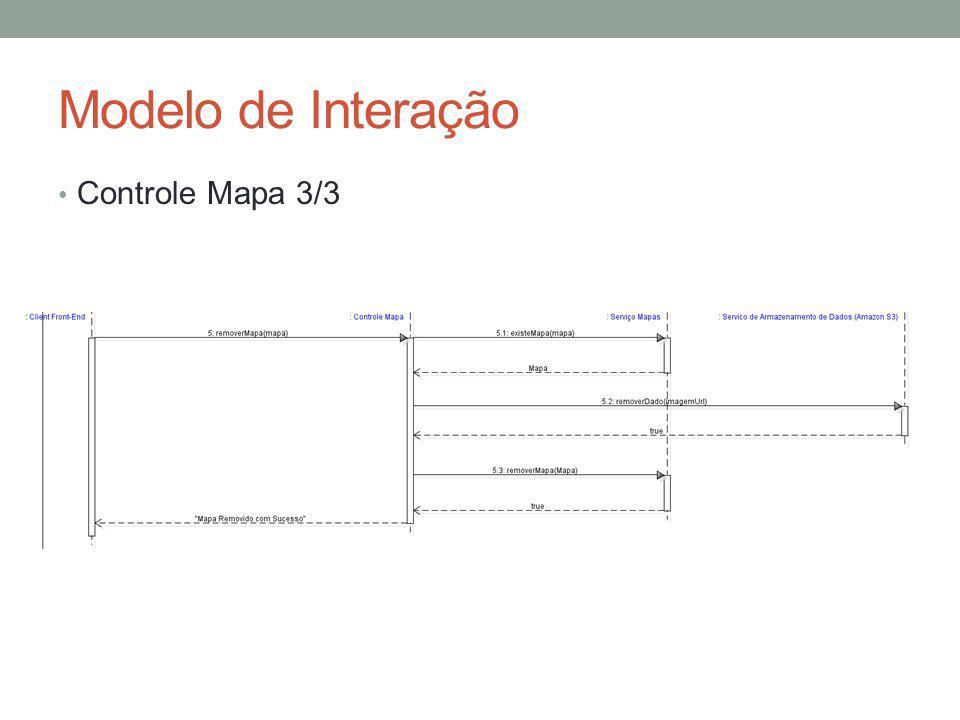 Modelo de Interação Controle Mapa 3/3