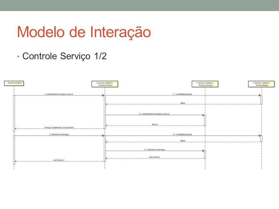 Modelo de Interação Controle Serviço 1/2