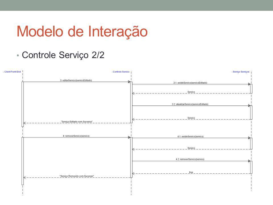 Modelo de Interação Controle Serviço 2/2