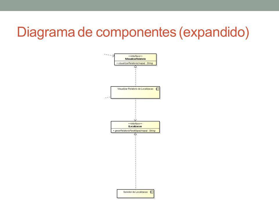 Diagrama de componentes (expandido)
