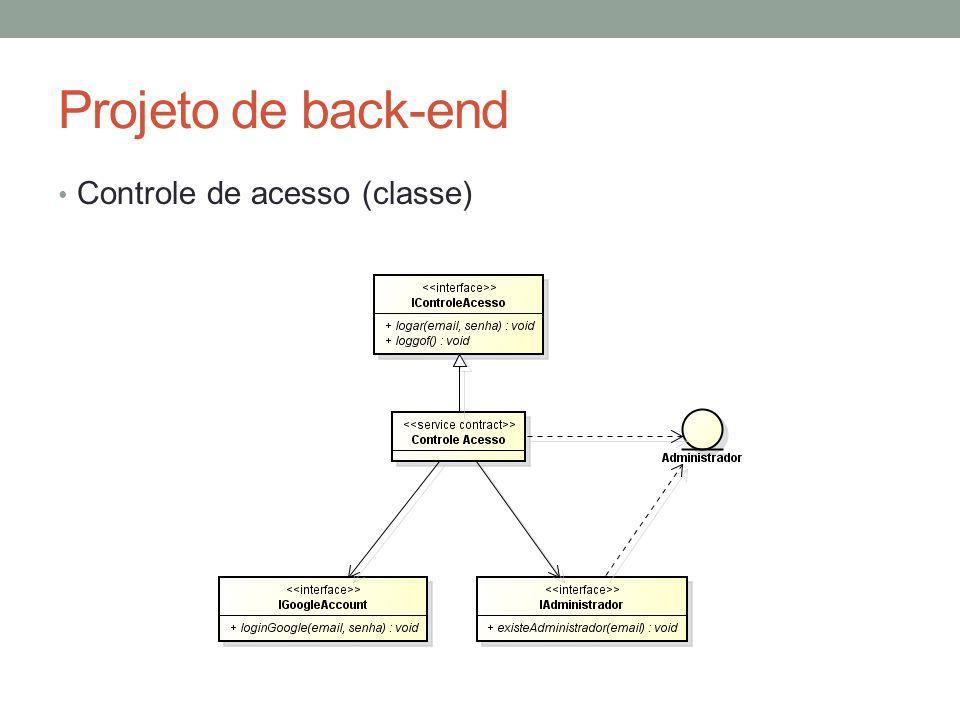 Projeto de back-end Controle de acesso (classe)