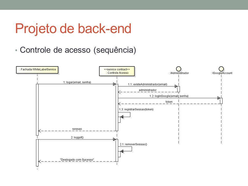 Projeto de back-end Controle de acesso (sequência)
