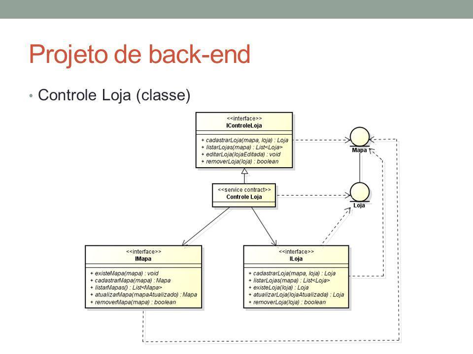 Projeto de back-end Controle Loja (classe)