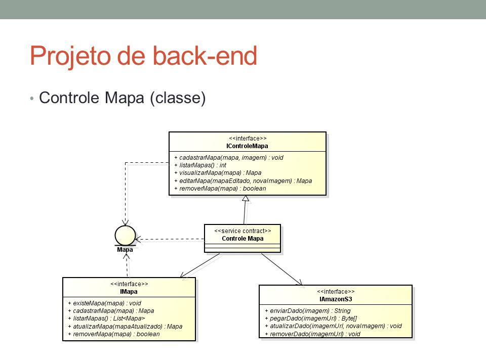 Projeto de back-end Controle Mapa (classe)