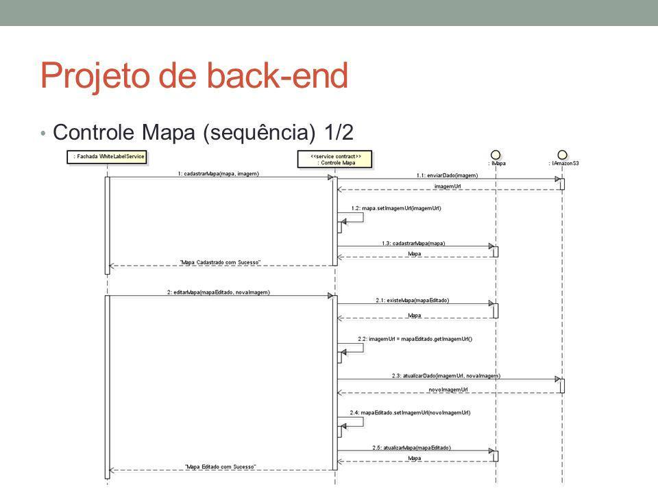 Projeto de back-end Controle Mapa (sequência) 1/2