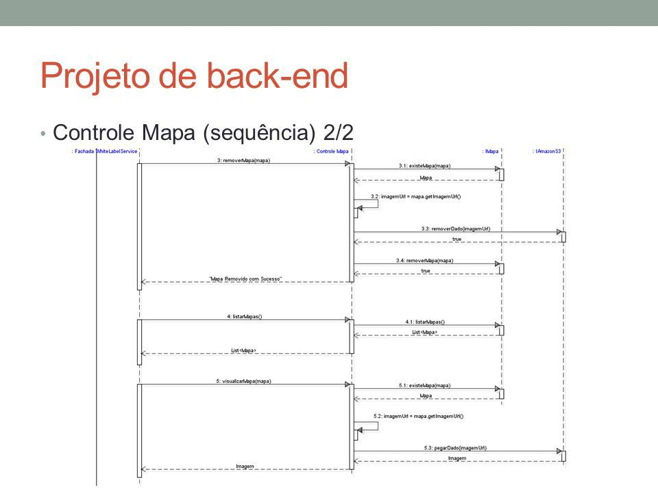 Projeto de back-end Controle Mapa (sequência) 2/2