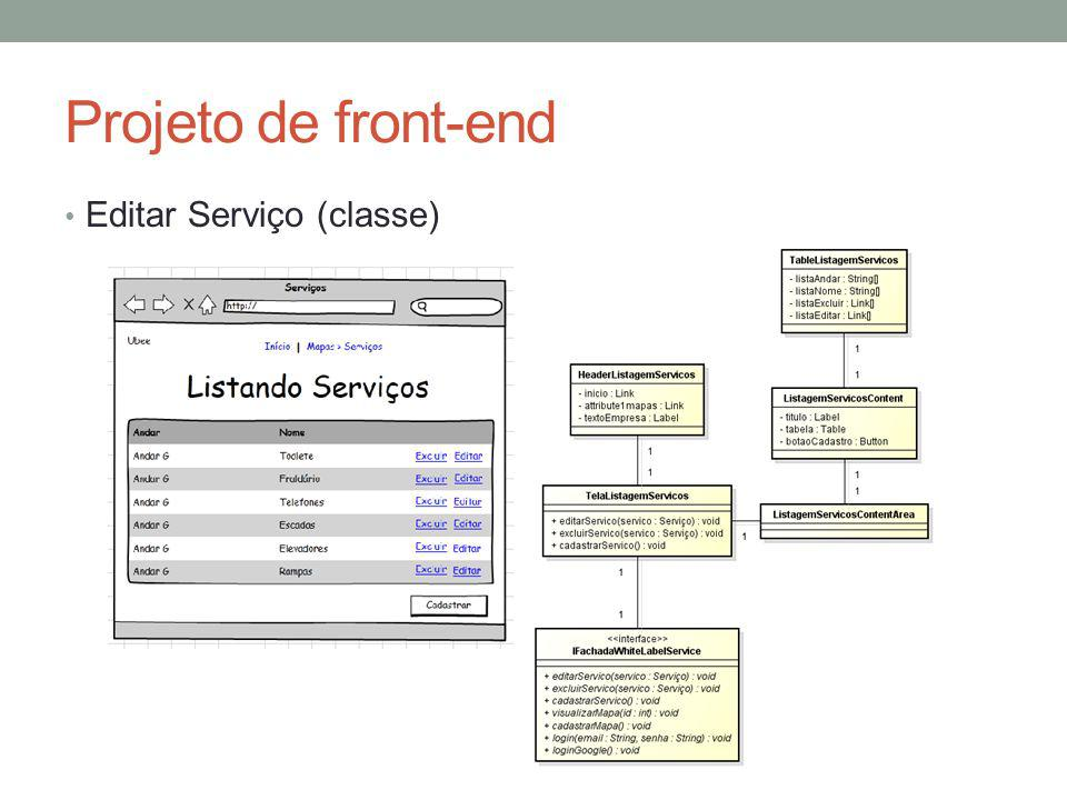 Projeto de front-end Editar Serviço (classe)