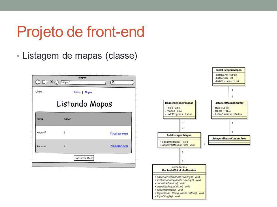 Projeto de front-end Listagem de mapas (classe)