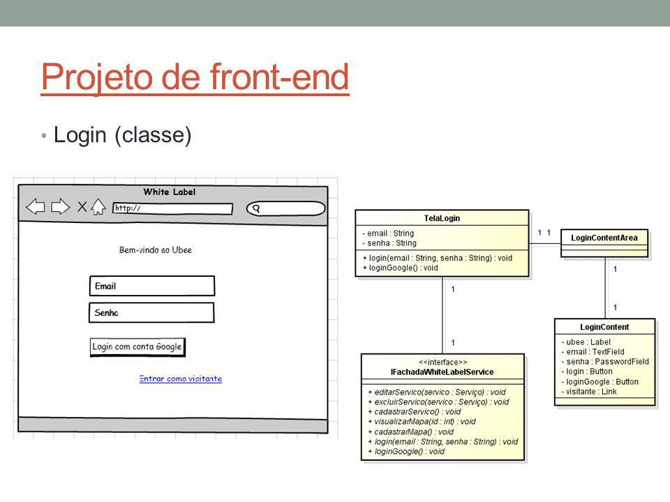 Projeto de front-end Login (classe)
