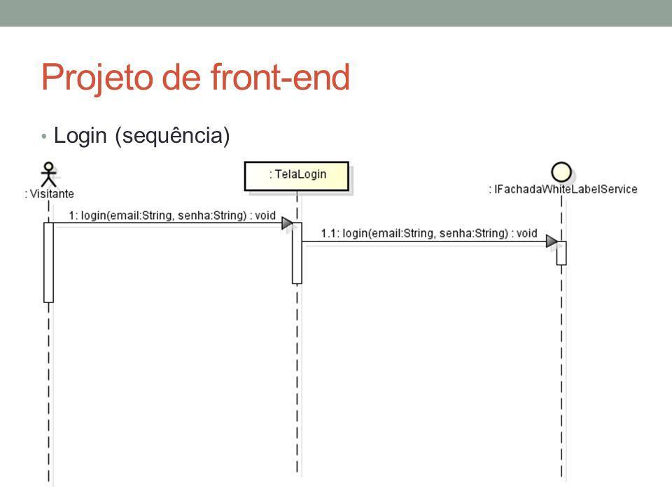 Projeto de front-end Login (sequência)