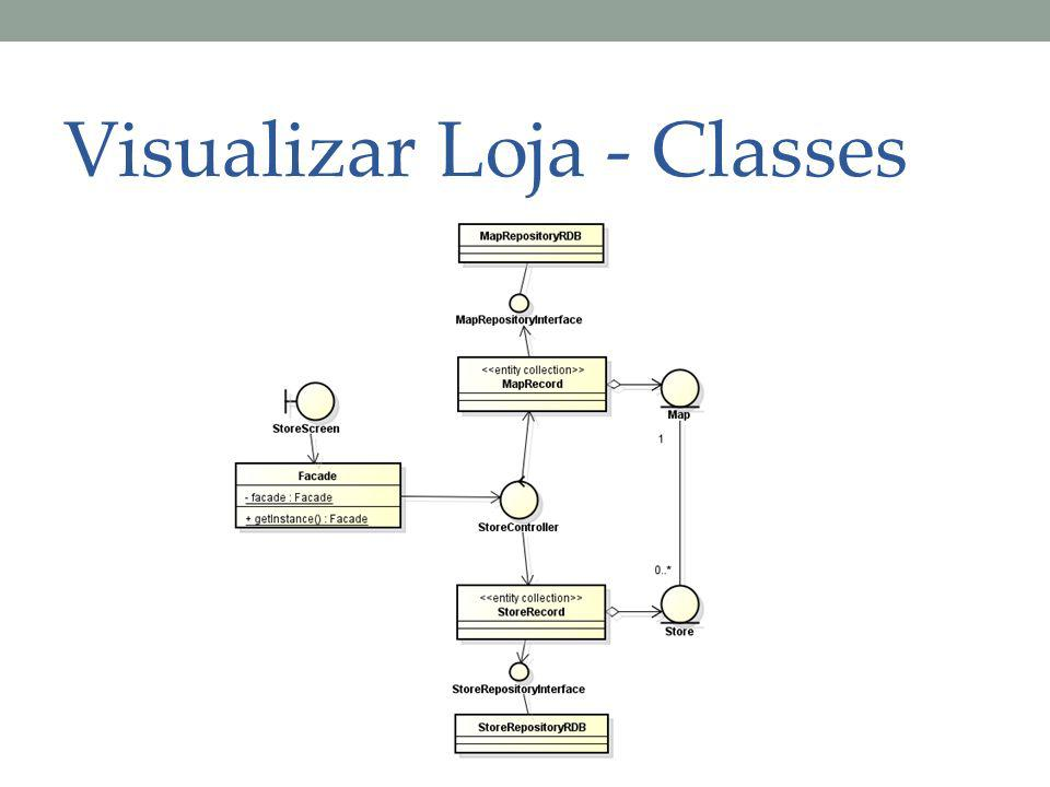 Visualizar Loja - Classes