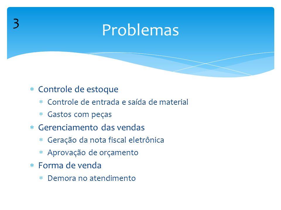 Problemas 3 Controle de estoque Gerenciamento das vendas