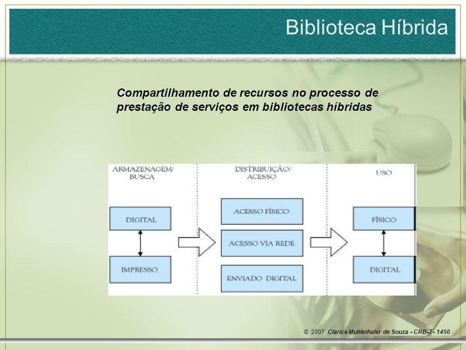 Biblioteca Híbrida Compartilhamento de recursos no processo de prestação de serviços em bibliotecas híbridas.