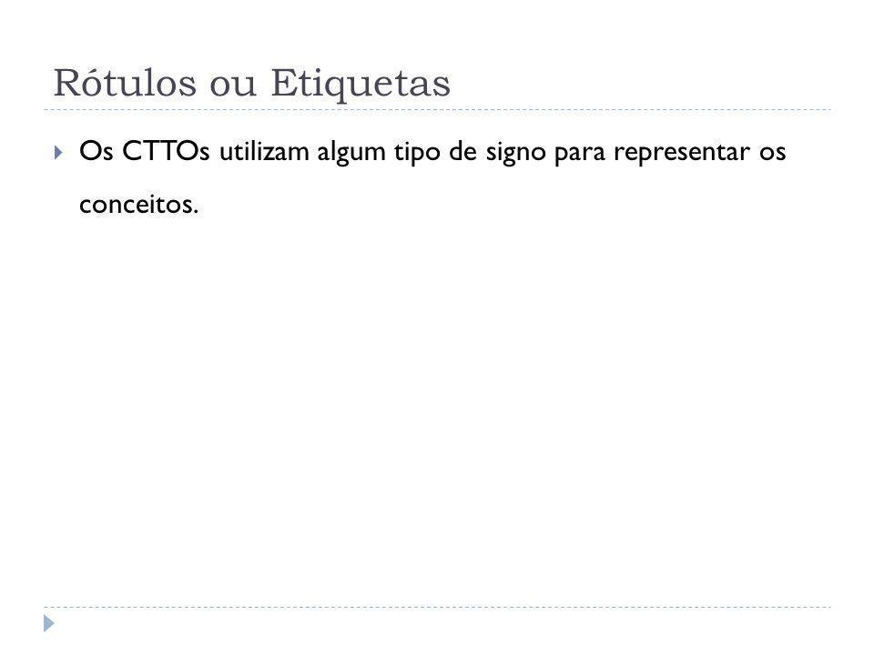 Rótulos ou Etiquetas Os CTTOs utilizam algum tipo de signo para representar os conceitos.