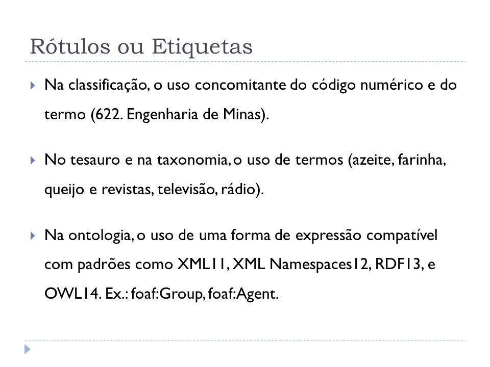 Rótulos ou Etiquetas Na classificação, o uso concomitante do código numérico e do termo (622. Engenharia de Minas).
