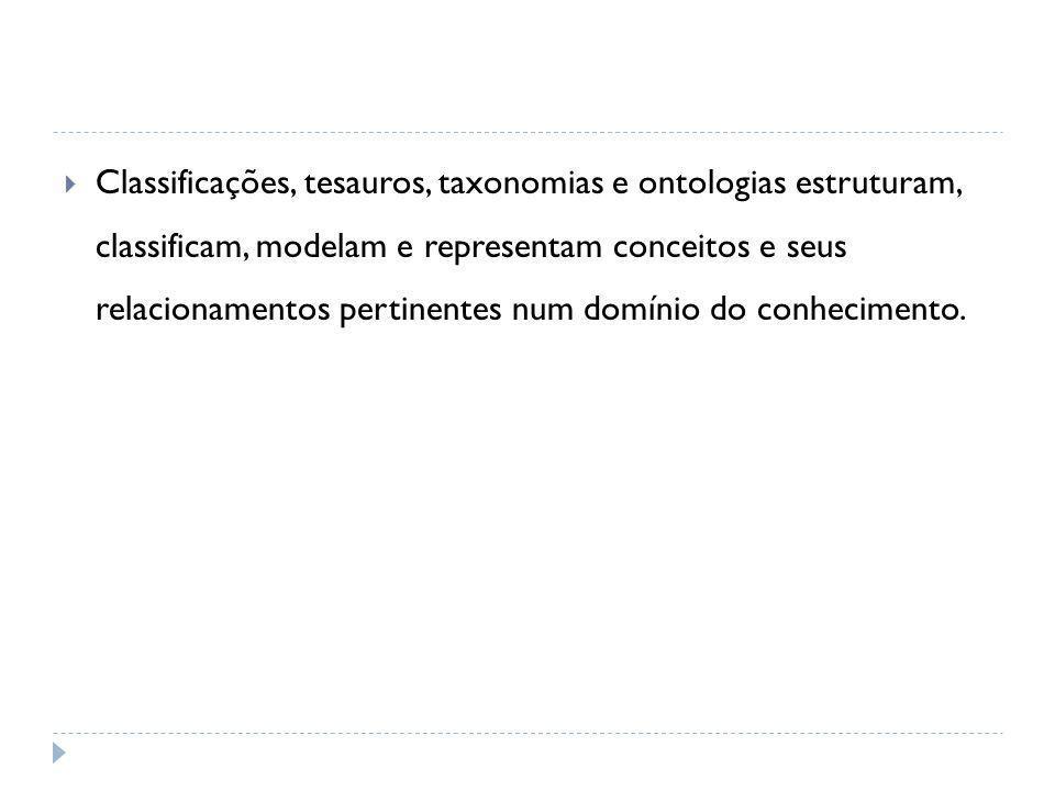 Classificações, tesauros, taxonomias e ontologias estruturam, classificam, modelam e representam conceitos e seus relacionamentos pertinentes num domínio do conhecimento.