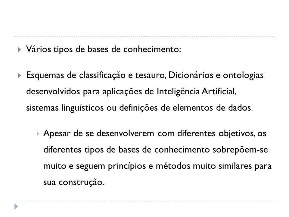 Vários tipos de bases de conhecimento: