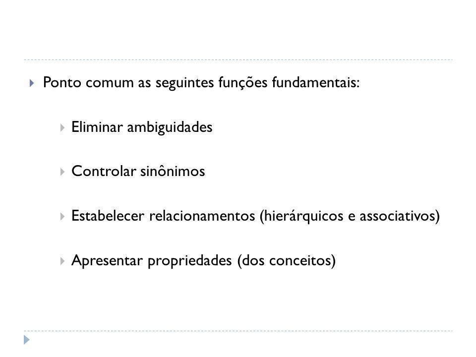 Ponto comum as seguintes funções fundamentais: