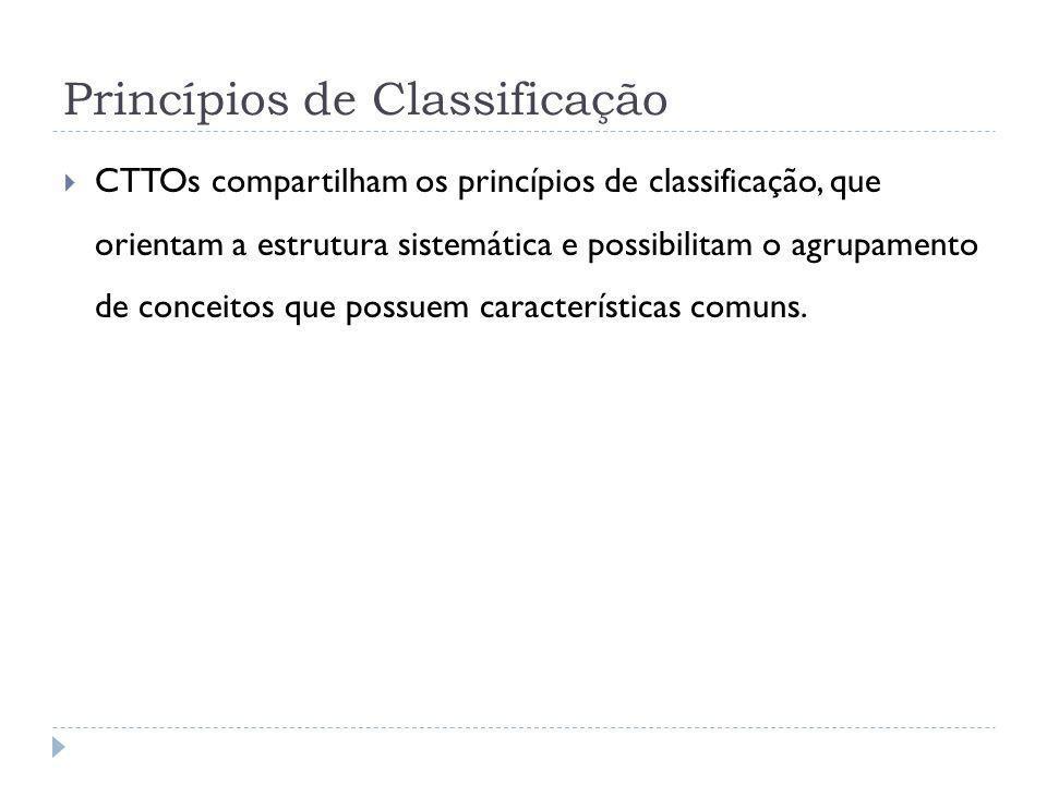 Princípios de Classificação