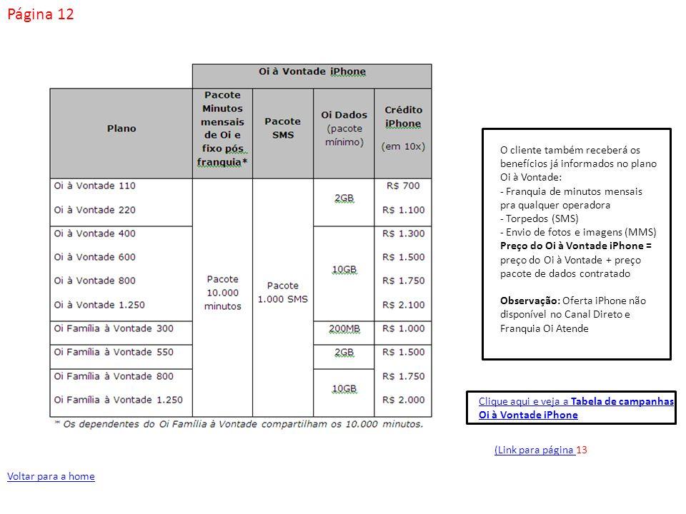 Página 12 O cliente também receberá os benefícios já informados no plano Oi à Vontade: - Franquia de minutos mensais pra qualquer operadora.