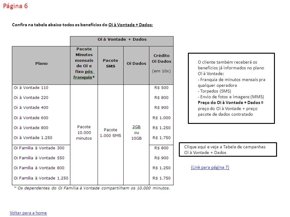 Página 6 Confira na tabela abaixo todos os benefícios do Oi à Vontade + Dados: