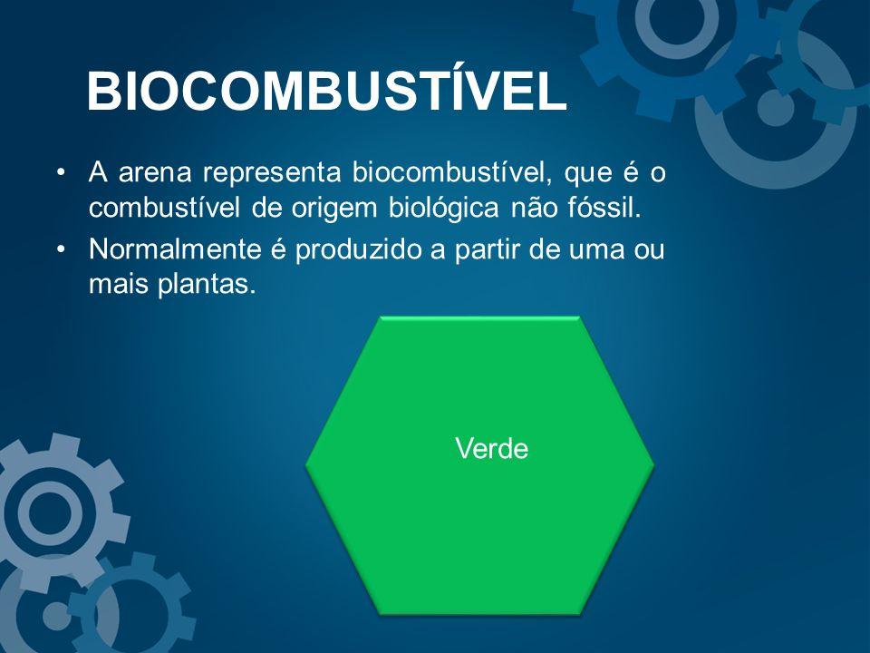 BIOCOMBUSTÍVEL A arena representa biocombustível, que é o combustível de origem biológica não fóssil.