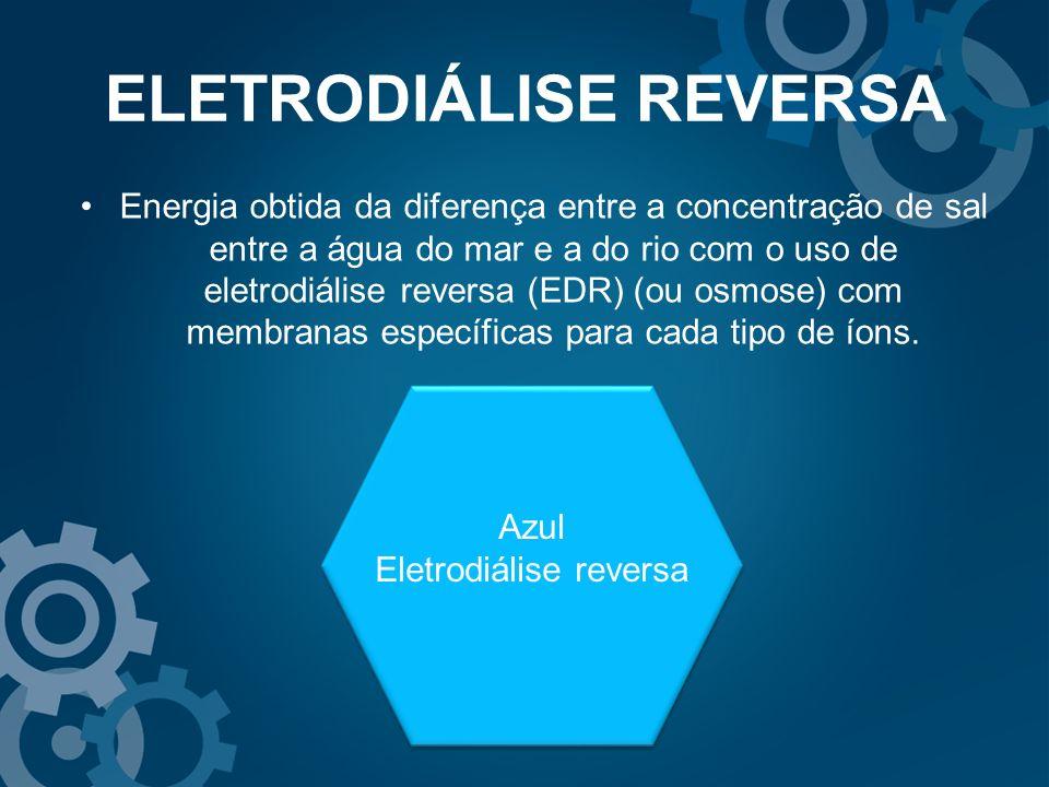 ELETRODIÁLISE REVERSA