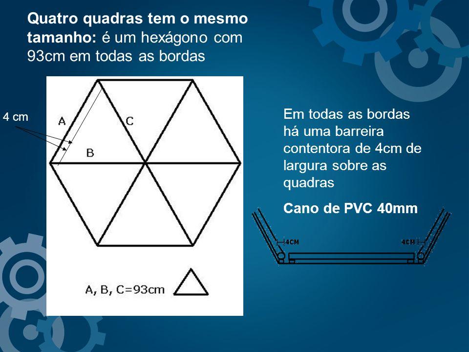 Quatro quadras tem o mesmo tamanho: é um hexágono com 93cm em todas as bordas