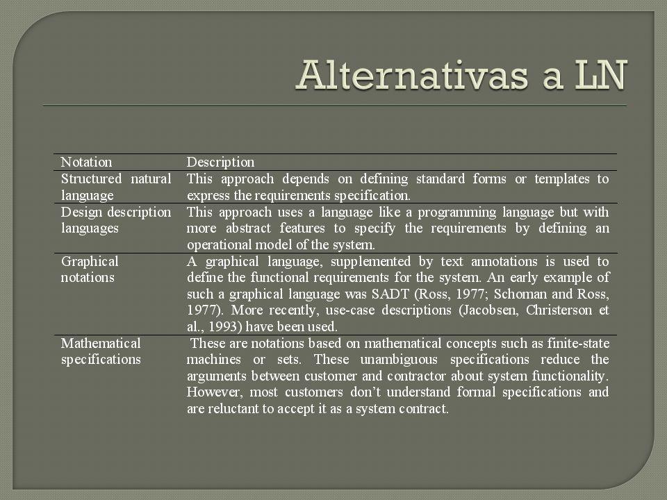 Alternativas a LN