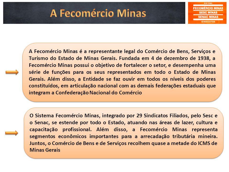 A Fecomércio Minas