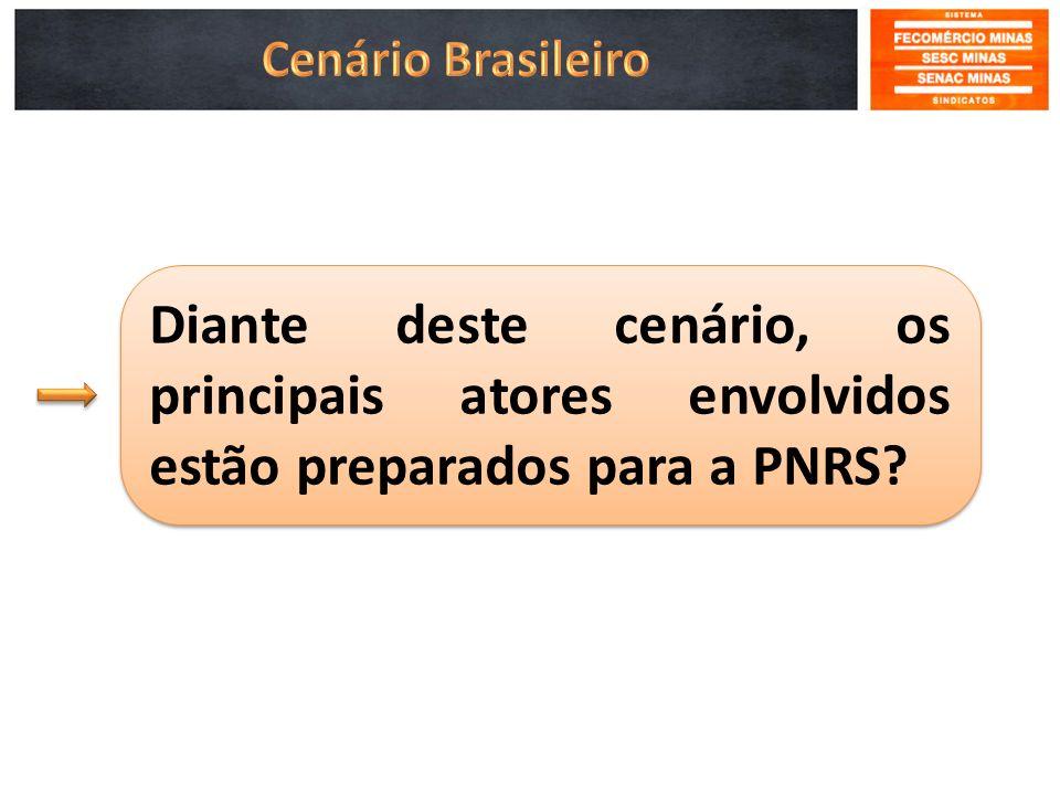 Cenário Brasileiro Diante deste cenário, os principais atores envolvidos estão preparados para a PNRS