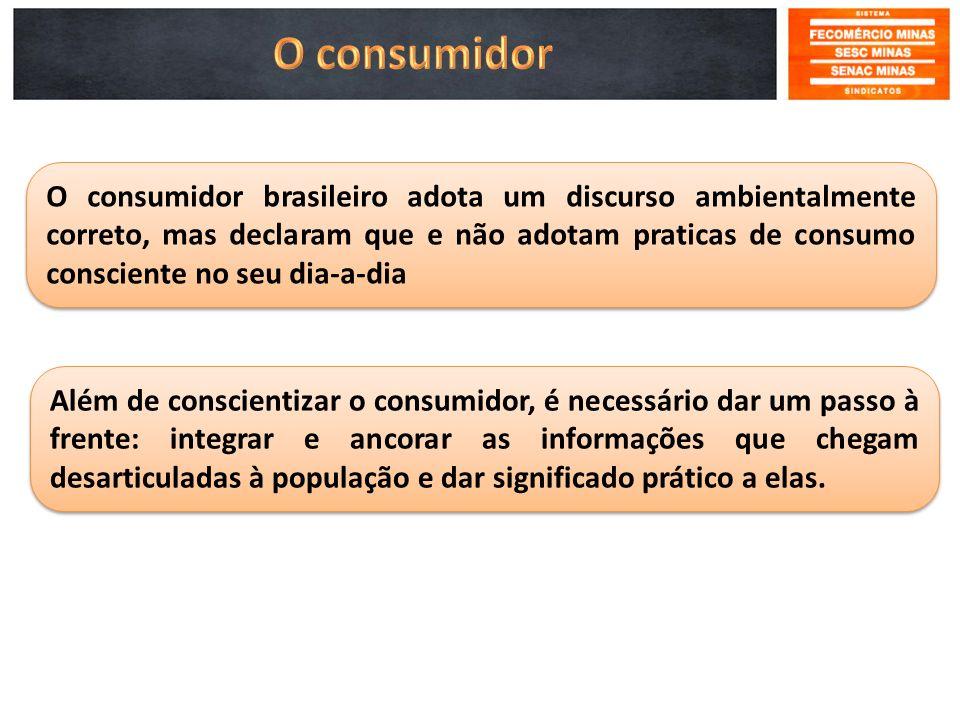 O consumidor