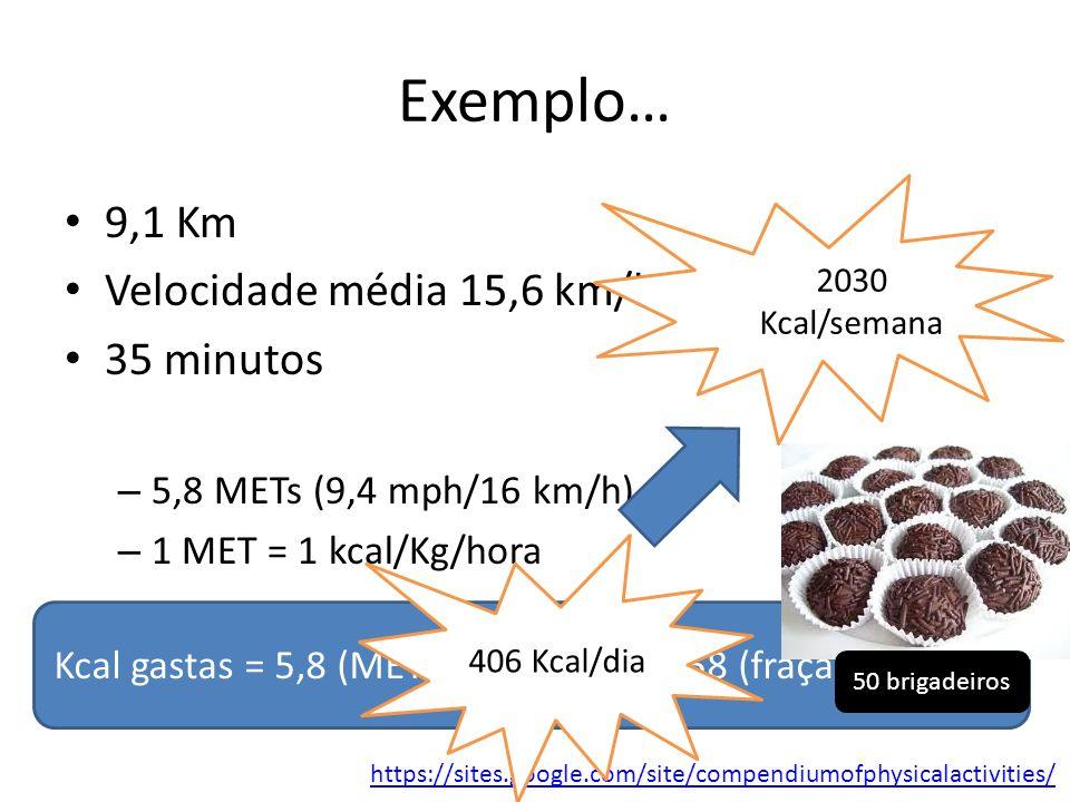 Kcal gastas = 5,8 (METS) * 60 (Kg) * 0,58 (fração de hora)
