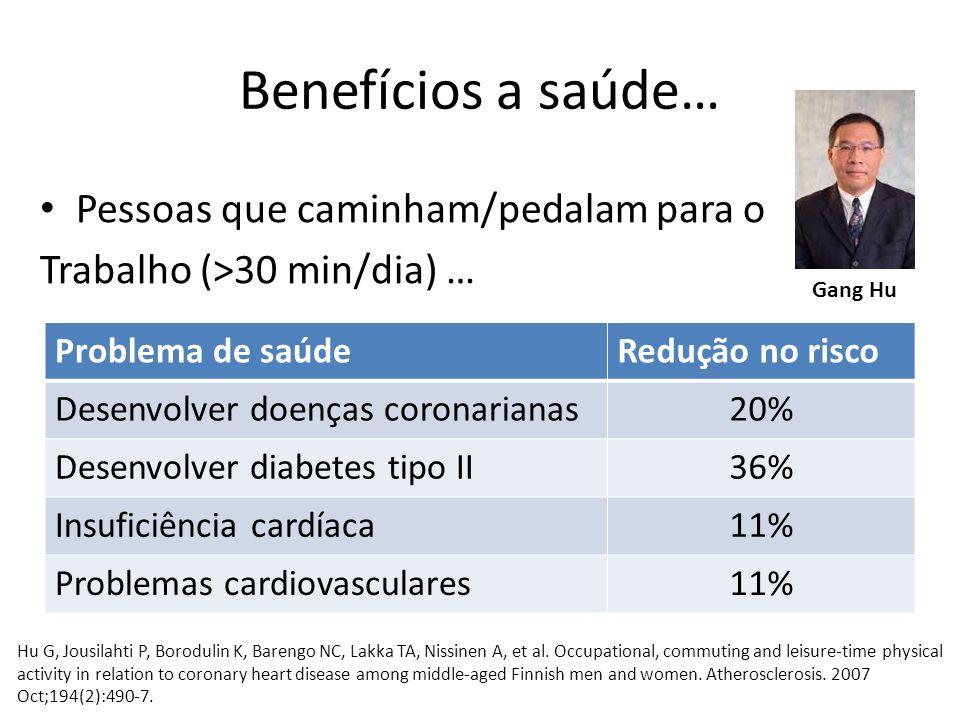 Benefícios a saúde… Pessoas que caminham/pedalam para o
