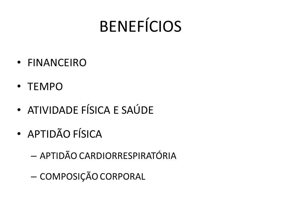 BENEFÍCIOS FINANCEIRO TEMPO ATIVIDADE FÍSICA E SAÚDE APTIDÃO FÍSICA