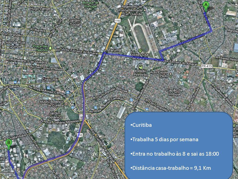Curitiba Trabalha 5 dias por semana. Entra no trabalho às 8 e sai as 18:00.