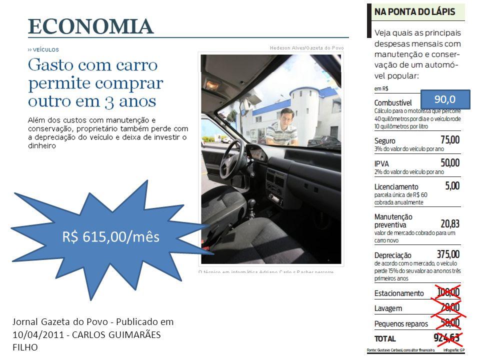 90,0 R$ 615,00/mês Jornal Gazeta do Povo - Publicado em 10/04/2011 - CARLOS GUIMARÃES FILHO